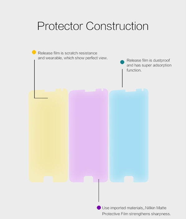 NILLKIN Matte Scratch-resistant Protective Film Screen Protector For Meizu Metal