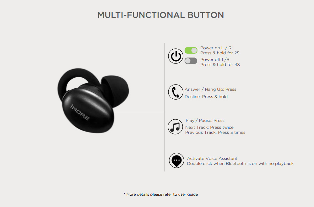 1More E1026BT TWS bluetooth 5.0 Earphone HiFi AAC Bilateral Call DSP Noise Cancelling Headphone with Charging Box from Xiaomi Eco-System