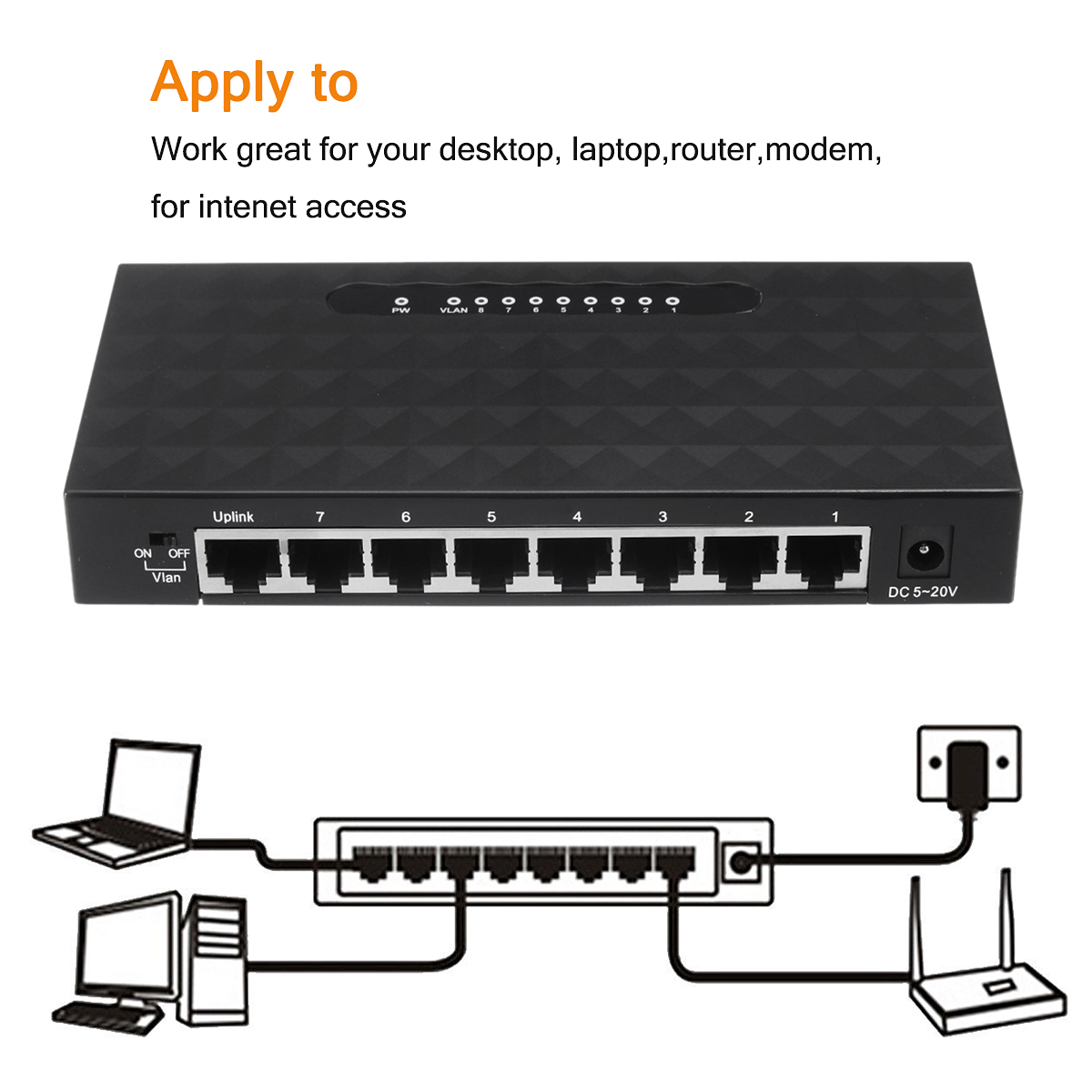 8-Port RJ45 10/100/1000Mbps Gigabit Ethernet Network Switch Lan Hub Adapter for Routers Modems