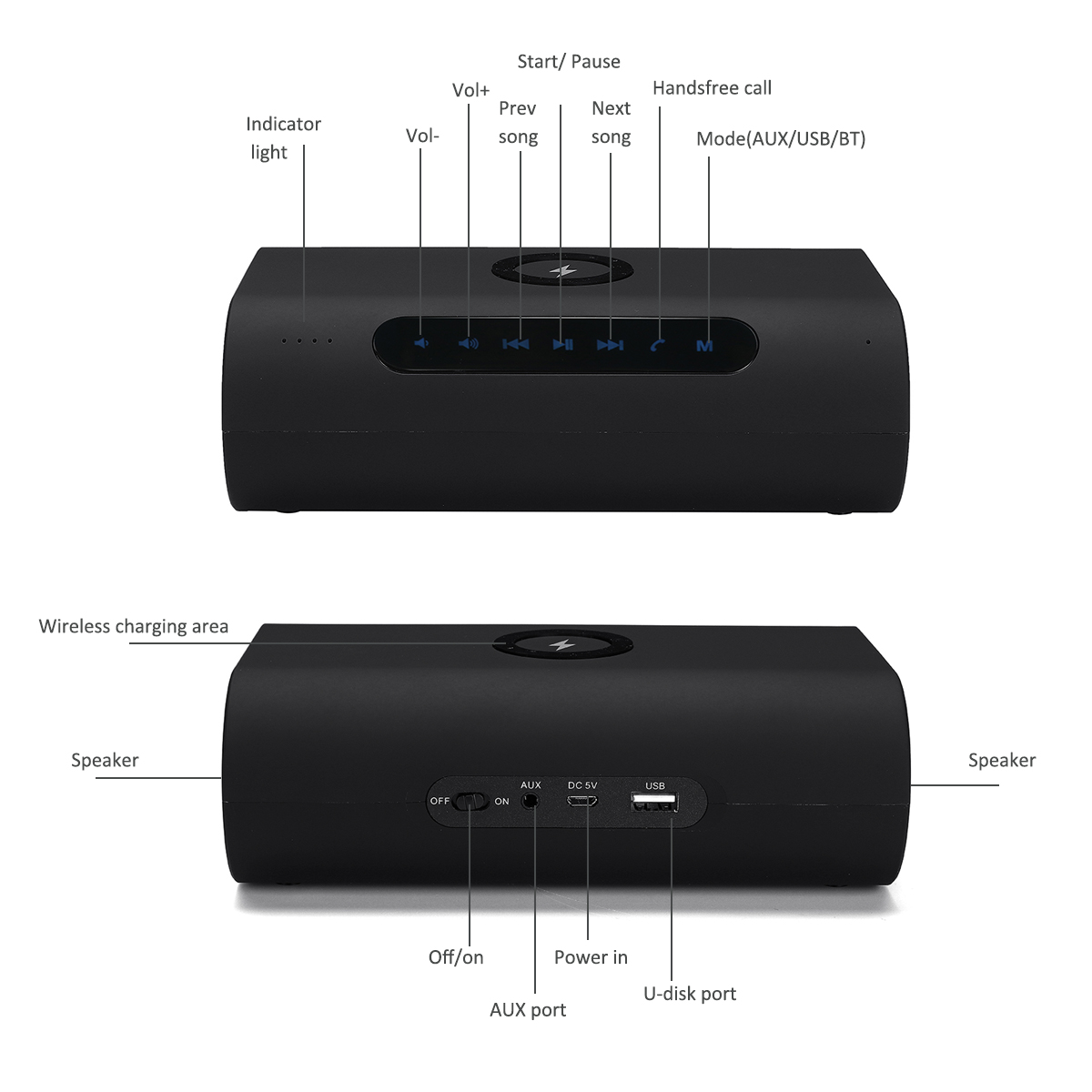 2 In 1 Portable Wireless Charger bluetooth Speaker Stereo Noise Reduction Headset With Power Bank