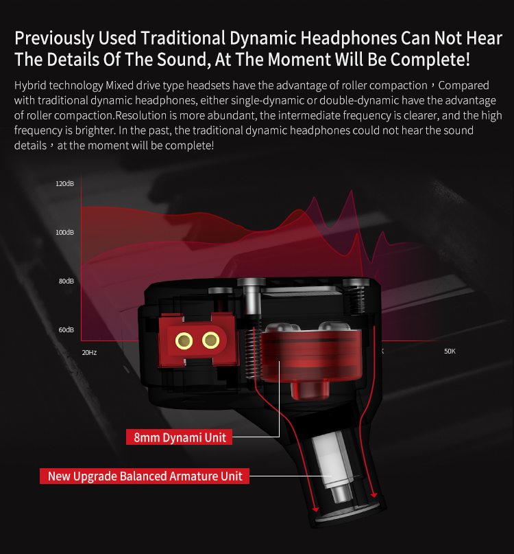 KZ ZSA Metal Noise Cancelling Earphone Balanced Armature Dynamic Driver Hybrid Heavy Bass Headphone