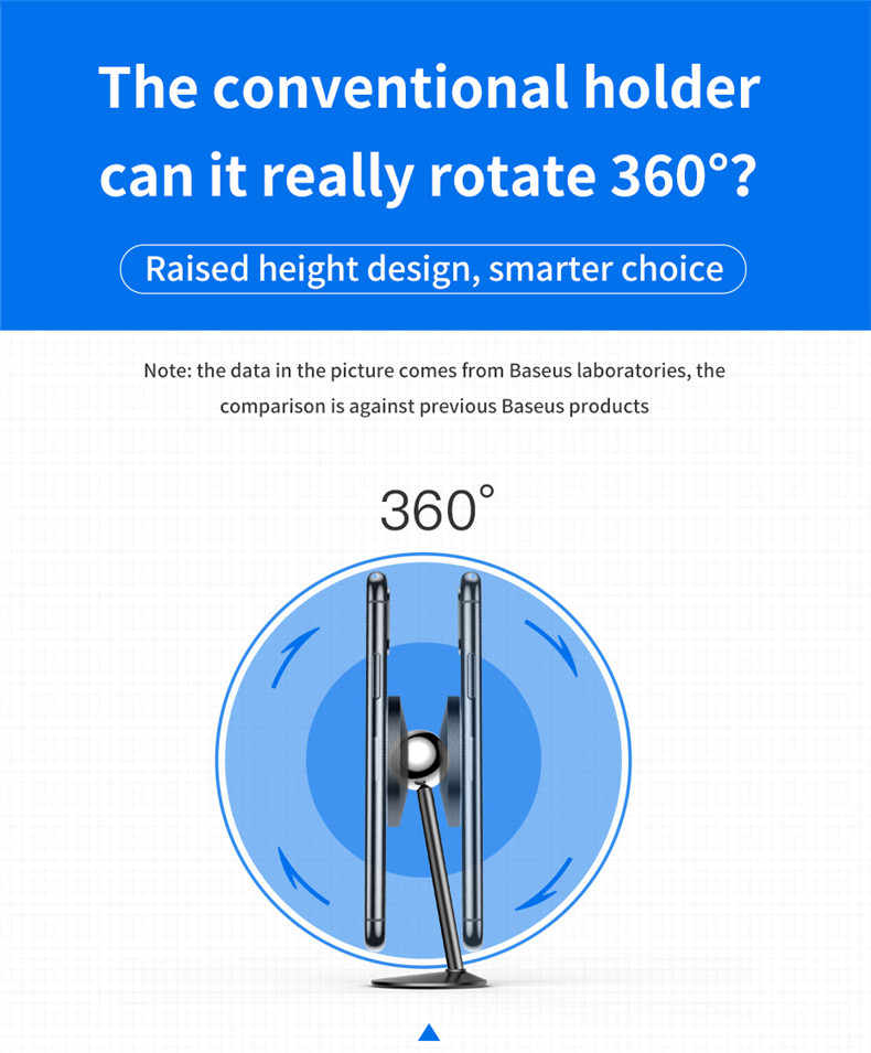 Baseus Raised Height Powerful Magnetic Strong Sticky Car Holder Dashboard Stand for iPhone Xiaomi Mobile Phone