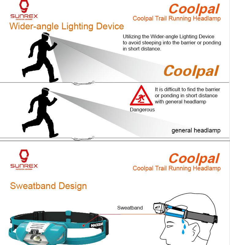 SUNREI Coolpal 140 Lumens Anti-dazzling Sweatband IPX6 Professional Night Running Off-road Headlamp