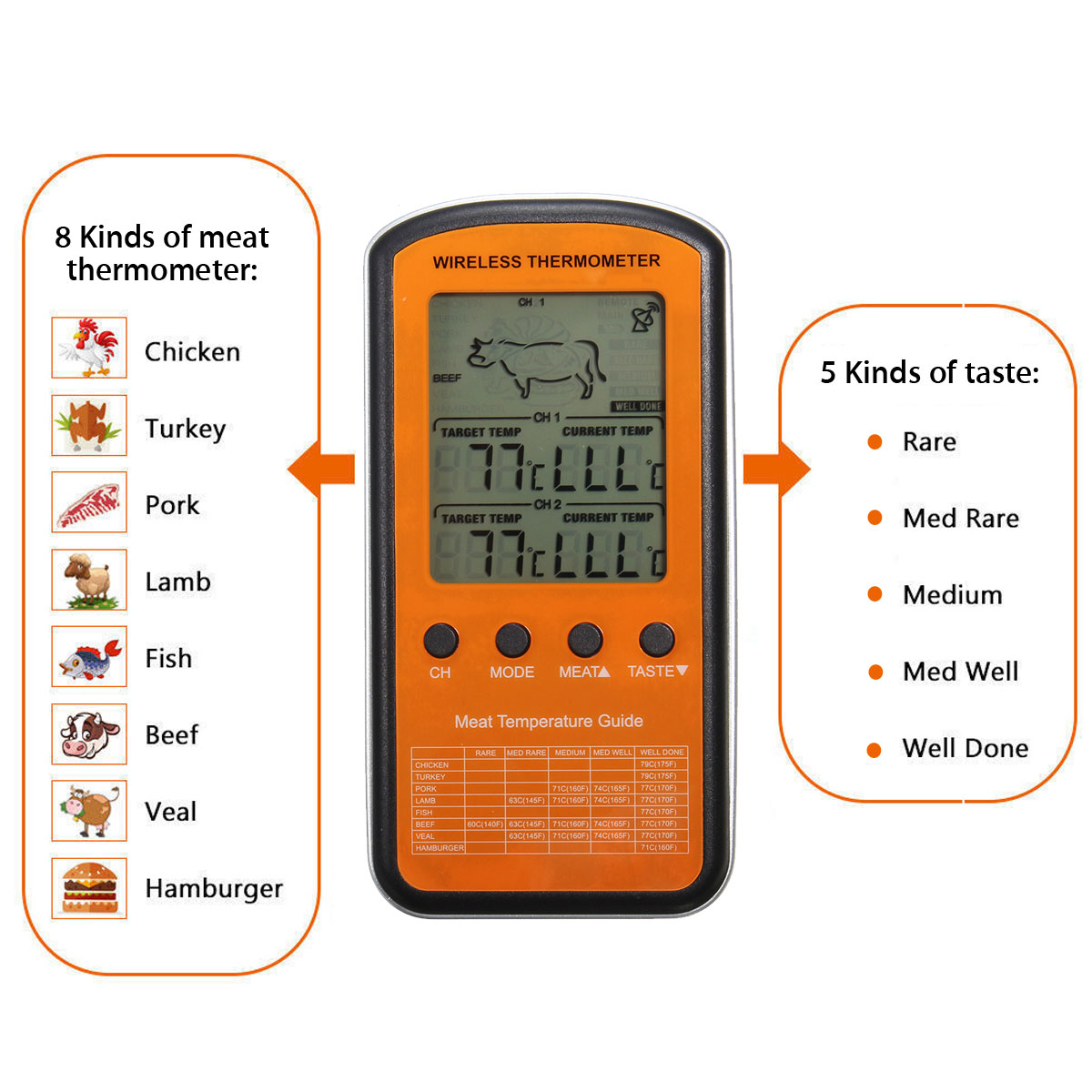Wireless Remote Thermometer with Dual Probe Digital Grill Cooking Meat Thermometer with Timer Alarm