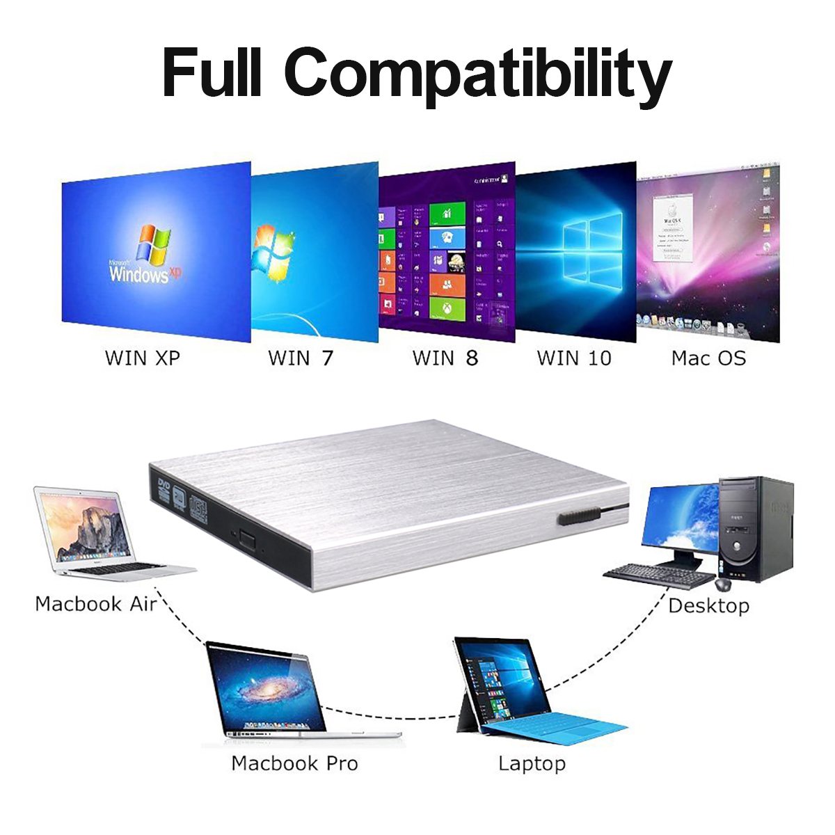 USB 3.0 Aluminum Alloy External Optical Drive Support DVD-RAM DVD-R DVD-RW DVD+R DVD+RW CD-R CD-RW CD-ROM