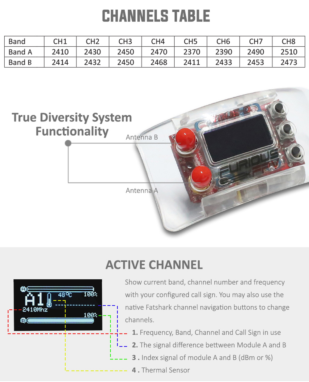 FuriousFPV TrueD 2.4G Diversity Receiver System W/ Long Range 2.4G VTX Combo for Fatshark Goggles - Photo: 5