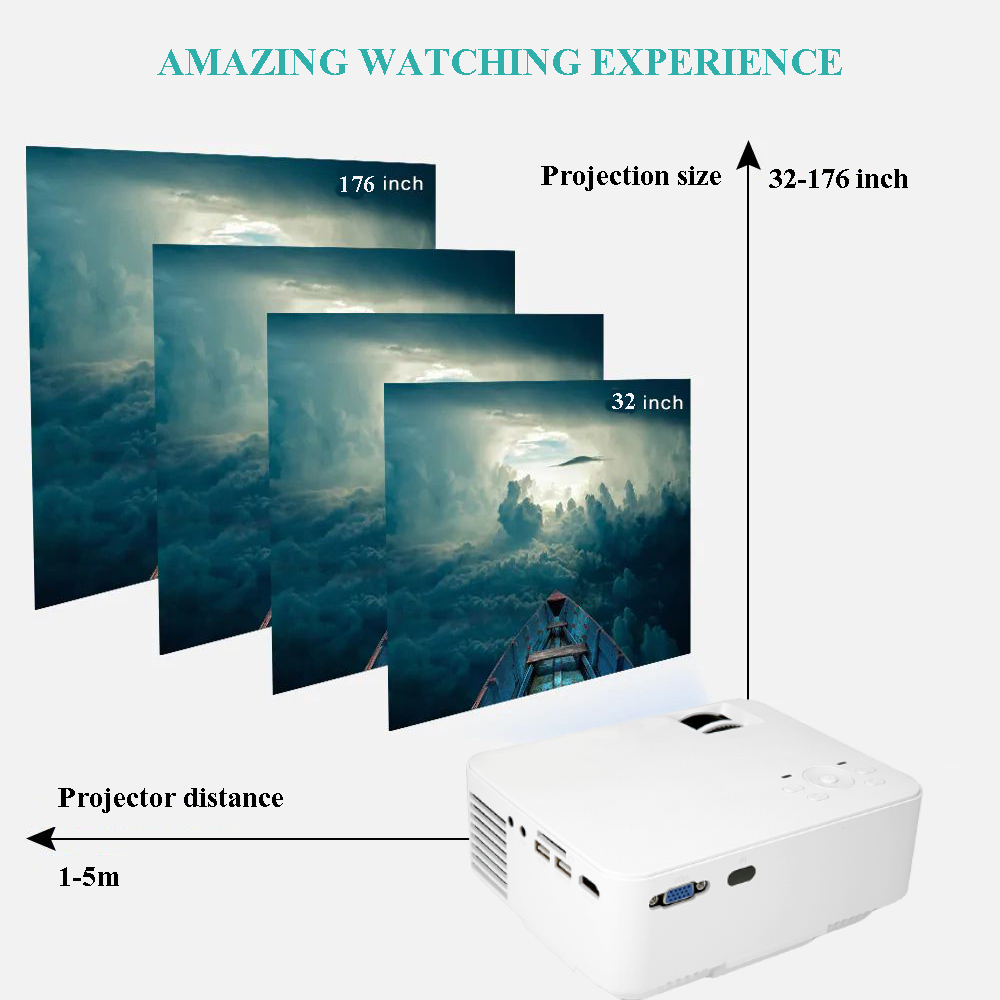 Movie Projector Home Theater Video Projector Support T20T 1080P LCD To Watch Sports Matches or Movie for Family or Party