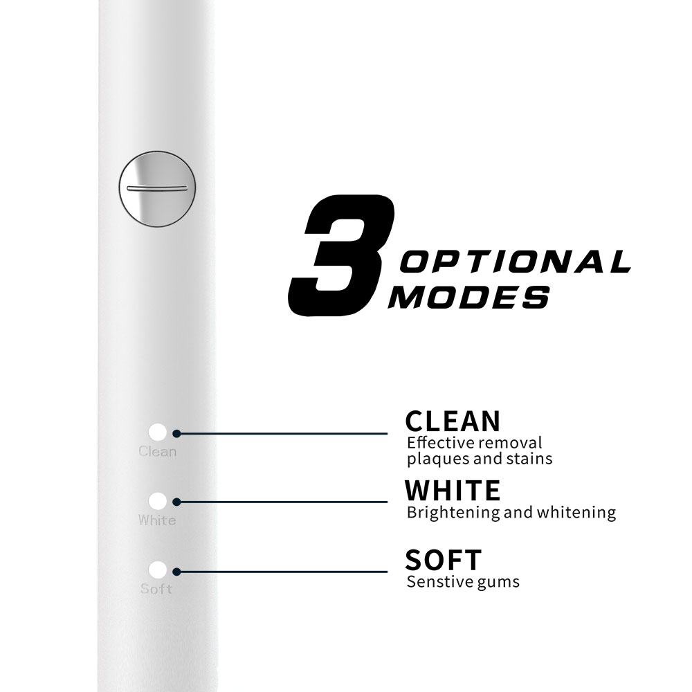 Induction Charging Intelligent Cleaning Teeth 3 Modes High Frequency Vibration Electric Toothbrush with 2 Toothbrush Heads Beautifully Packed Gift