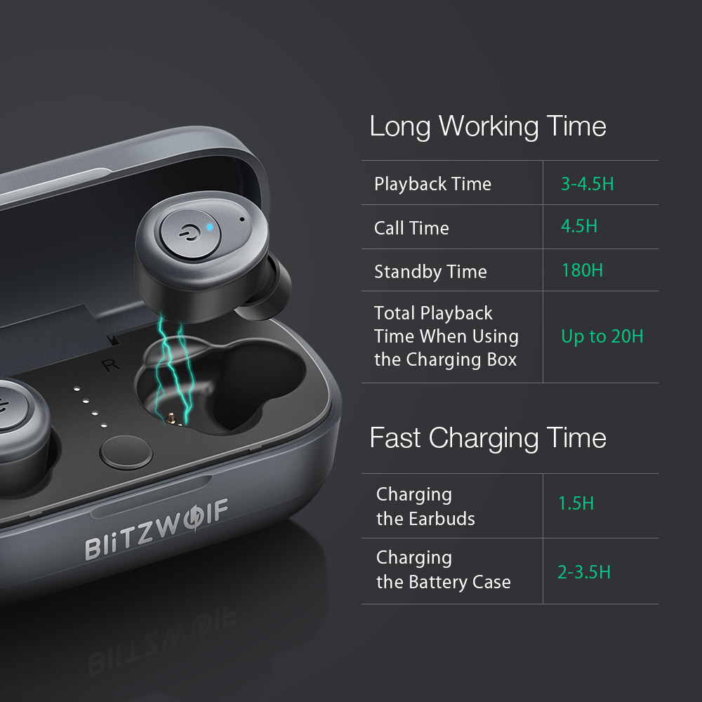 Blitzwolf® BW-FYE4 True Wireless Stereo Earphone bluetooth 5.0 Mini Headphone With Charging Box