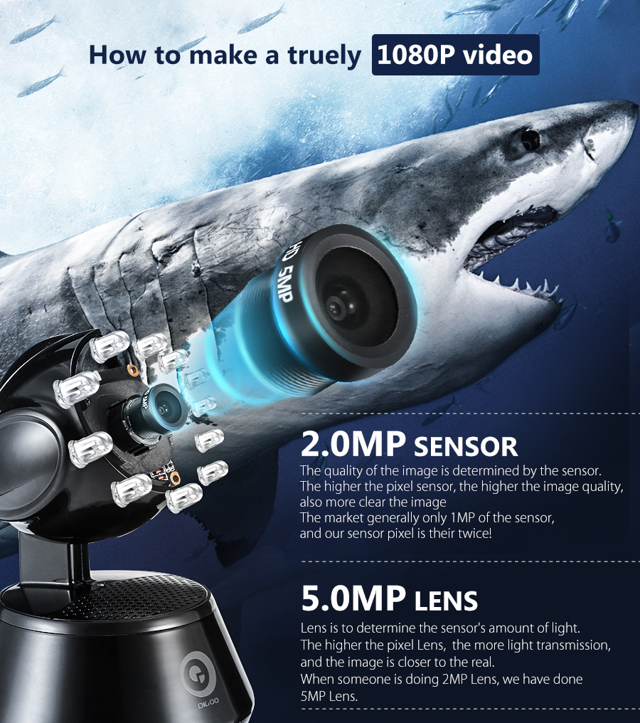 Digoo DG-M1Z 1080P SHARK 2.8mm 5.0MP Lens Super Ultra Clear Wired Wireless Security Wifi IP Camera Night Vision Two Way Audio Smart Home Video System Onvif Baby Pet Home Office DigooEye Monitor