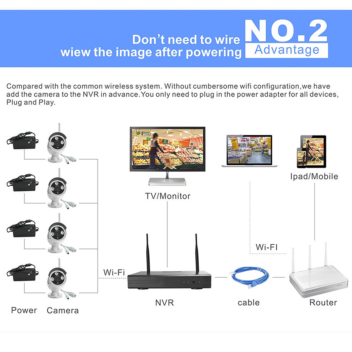 Wireless 4CH 720P Home CCTV WIFI IP Camera Security System NVR Surveillance Camera System Kit US EU