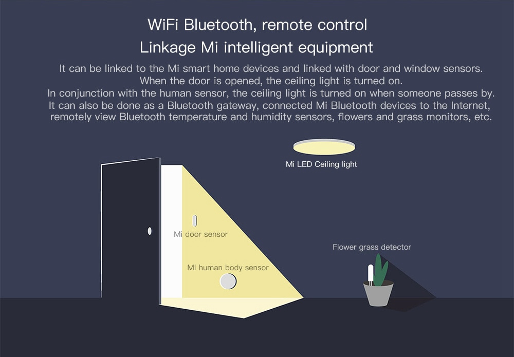 Xiaomi Mijia Smart LED Ceiling Light AC220V Support WiFi / bluetooth / APP / Voice Control