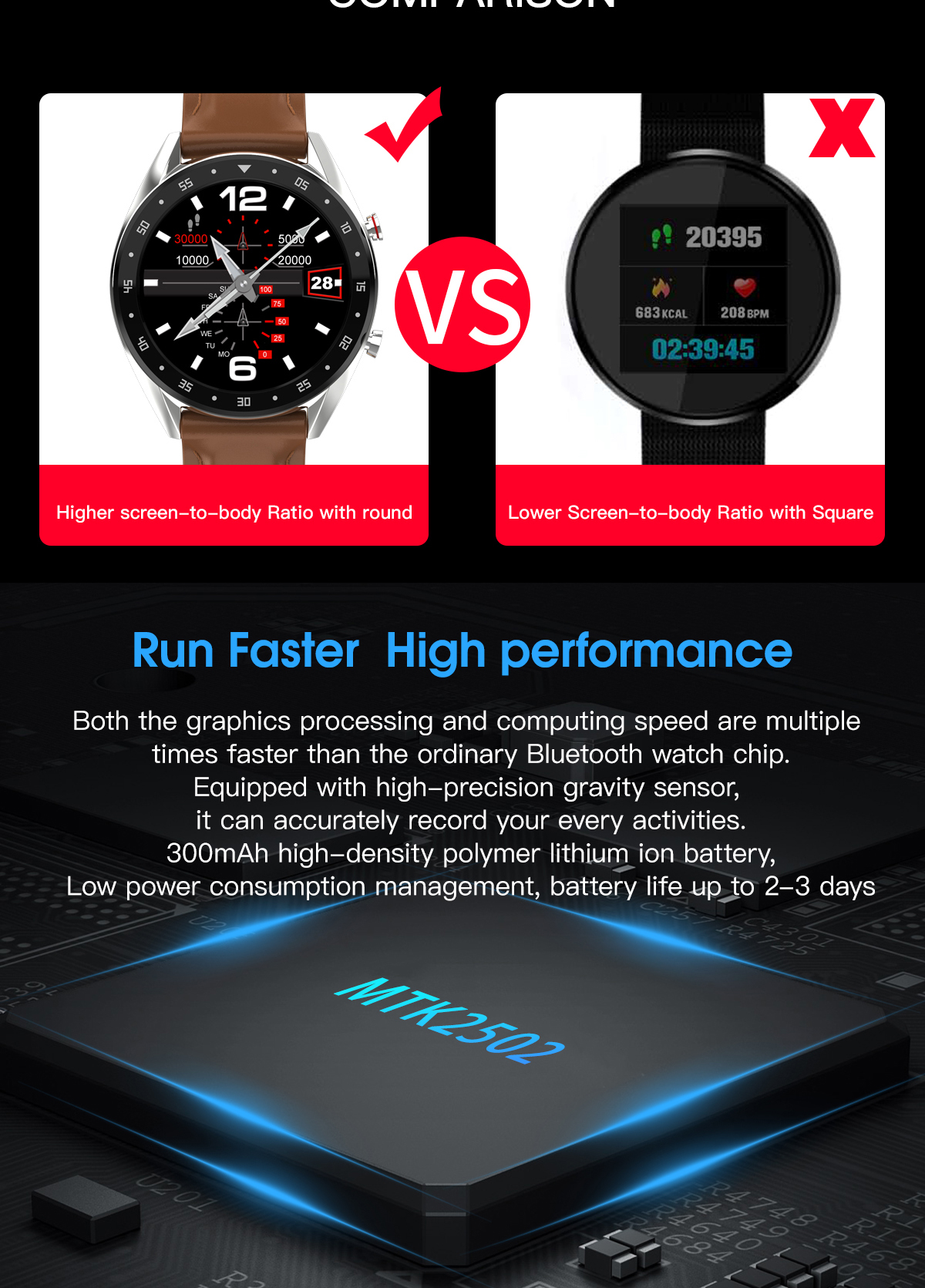 Microwear L7 Edge To Edge Screen ECG Heart Rate bluetooth Call IP68 Music Control Long Standby Smart Watch