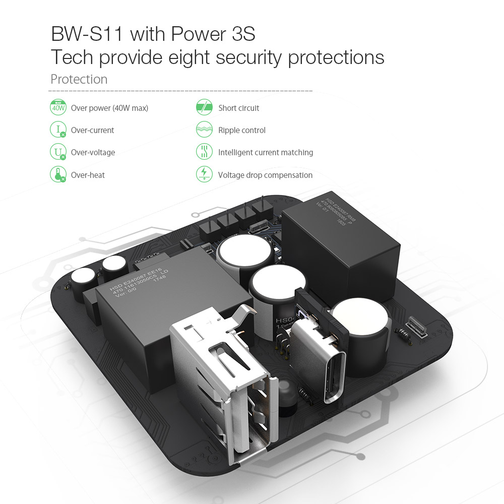 BlitzWolf® BW-S11 30W Type-C PD/QC3.0+2.4A Dual USB Fast Charger EU Adapter for iPhone X 8 Plus iPad