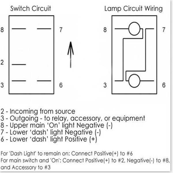 Diagram Hid Fog Light To Toggle Switch Wiring Diagram Full Version Hd Quality Wiring Diagram Roguediagram Gevim Fr
