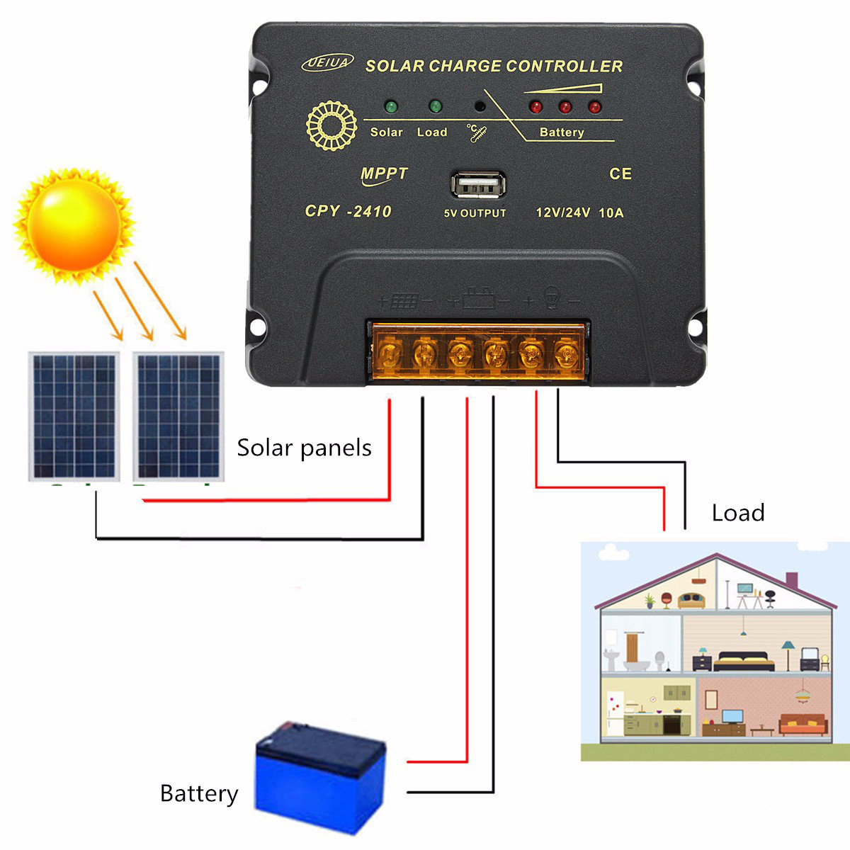 Elfeland P-40 40W 18V Mono Solar Panel Power Camping Power Source Charge Caravan