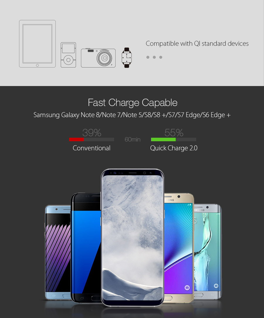 BlitzWolf® BW-FWC1 Fast Charge Qi Wireless Charger for Samsung S8 S8 plus for iPhone 8 8 plus