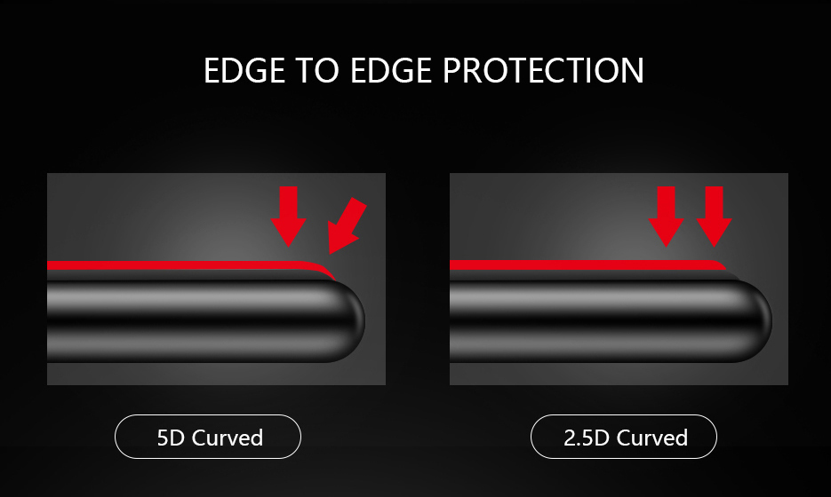 Bakeey 5D Curved Edge Full Cover Tempered Glass Screen Protector For Xiaomi Redmi Note 6