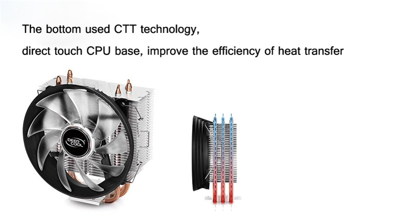 Deepcool 300 12cm 4Pin Neon LED Light CPU Cooling Fan Heat Sink for Inter AMD PC Computer