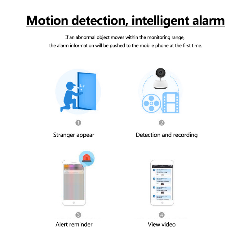 Wireless 1080P Full HD Security Network WiFi IP Camera Night Vision 355° Panoramic View