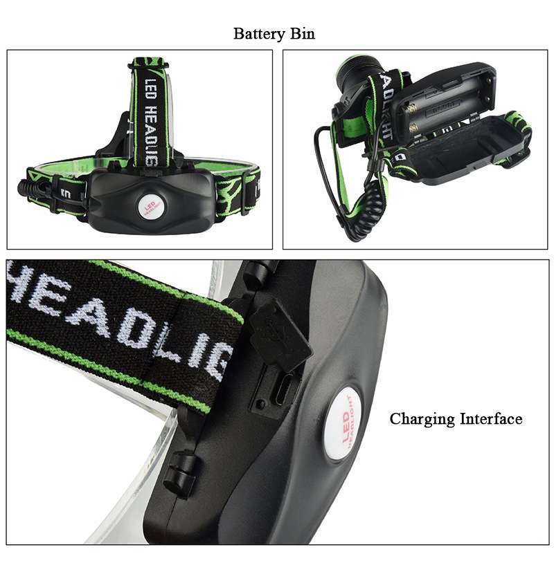 XANES 7403 850LM T6+COB 4 Modes USB Charging Mechanical Zoom Headlamp 18650 Battery