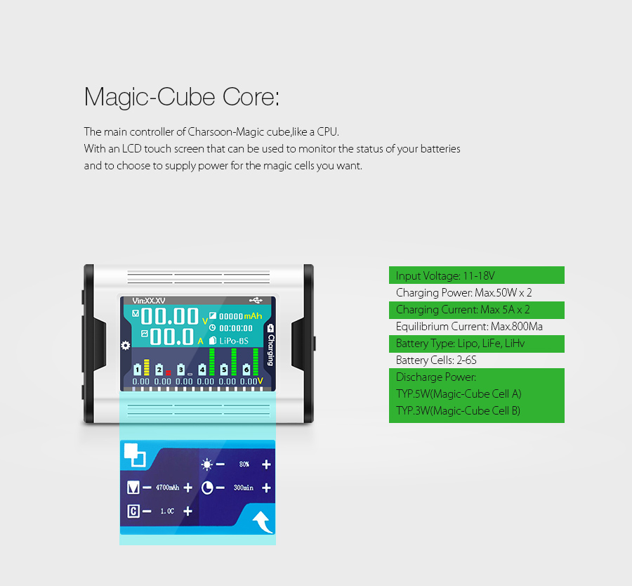 Charsoon 100W 10A Magical Core MINI LCD Battery Charger