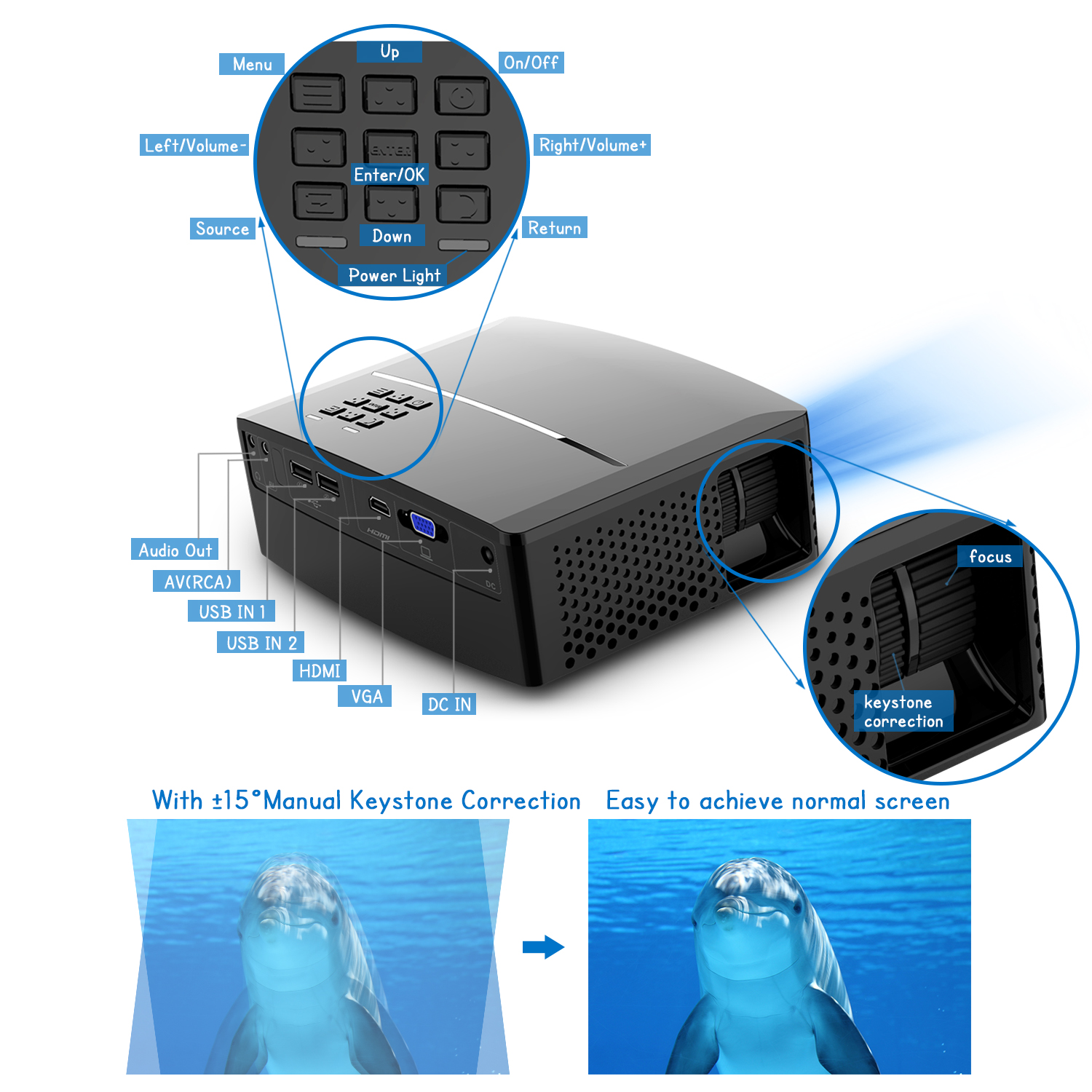 Vivibright GP80 New Projector 1800Ansi Lumen Full HD 1920 x 1080P LED LCD Projector For Home Theater
