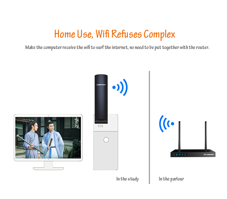Comfast 923AC Dual Band 2.4G 5.8G 600Mbps Bidirectional USB Wifi Dongle Wireless Networking Adapter