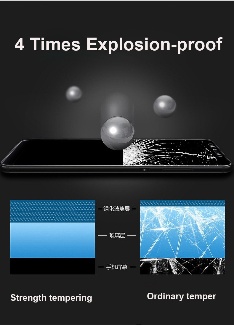 BAKEEY 5D Curved Edge Anti-Explosion Full Cover Tempered Glass Screen Protector for Xiaomi Redmi 5