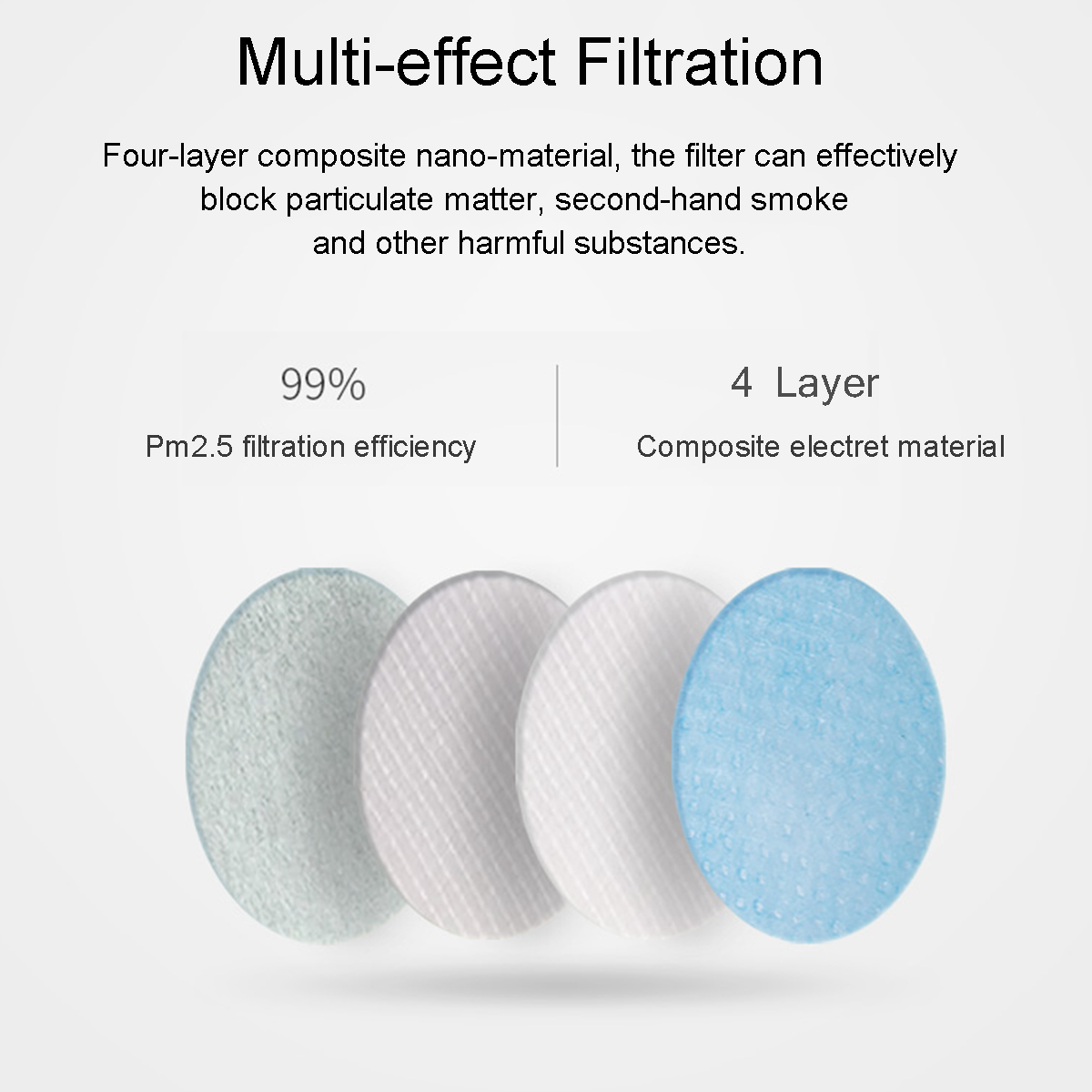 Purely Intelligent New Air Anti Dust Face Mask Anti-Pollution Respirator PM2.5 Filter Purifier With Fan