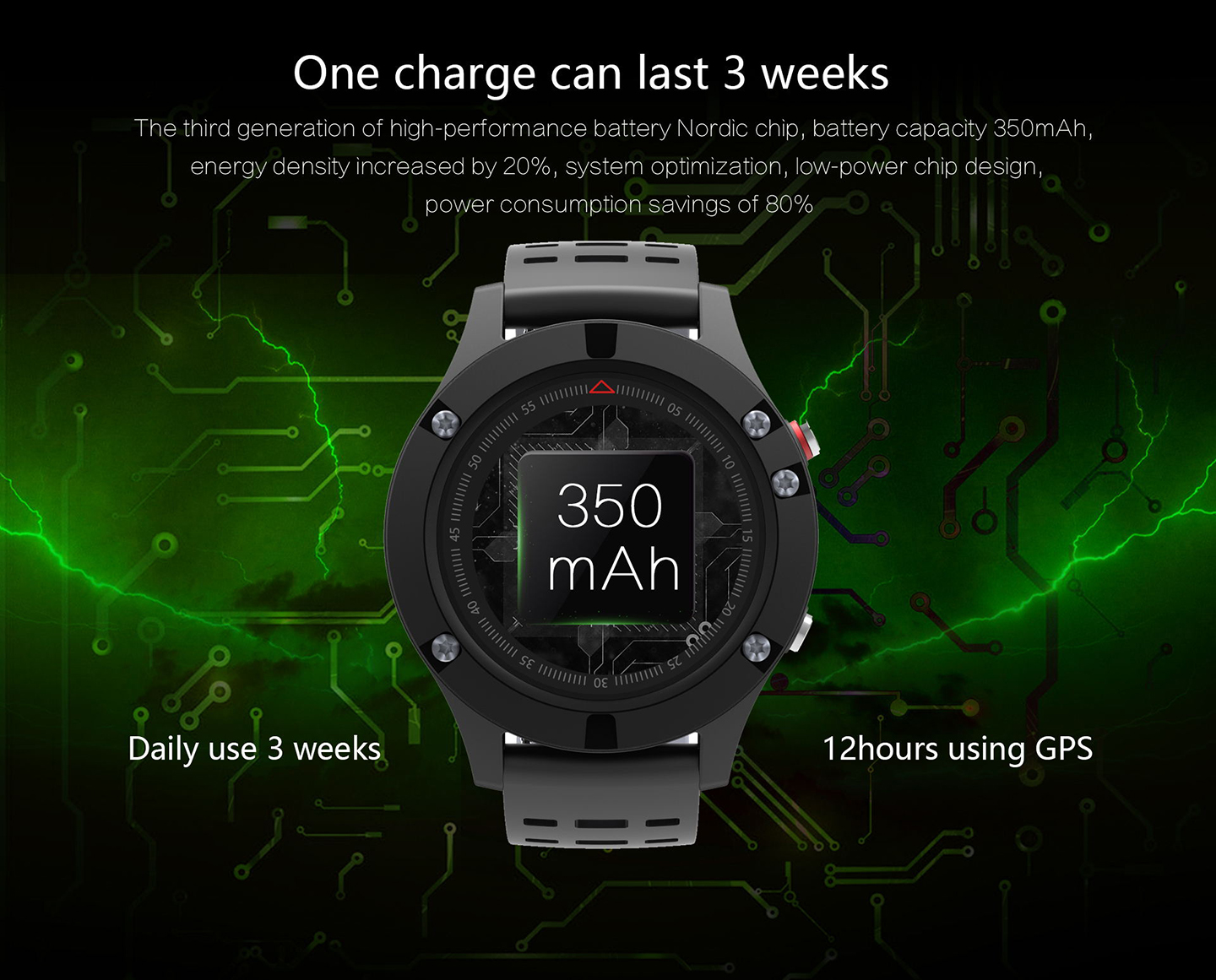 NO.1 F5 OLED Real-time Heart Rate Sleep Monitor GPS Multi-Sport Mode Outdoor Altimeter Smart Watch