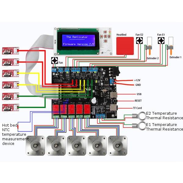 MightyBoard Motherboard 3D Printer Dashboard