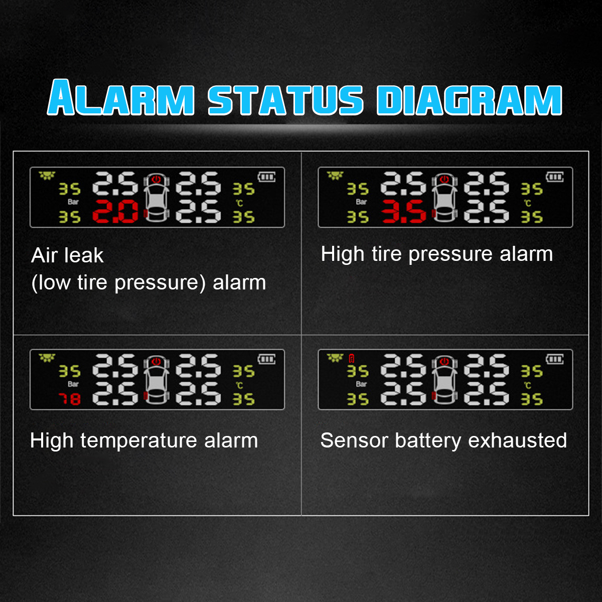 Car Solar Wireless TPMS Tire Pressure Monitor Built-in Models No Voice Alarm Colorful LCD Digital Displaying