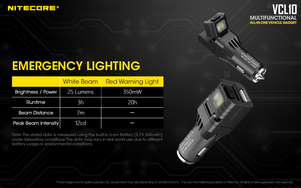 Nitecore VCL10 Quick Charge 3.0 USB Car Charger With White + Red Light Flashlight