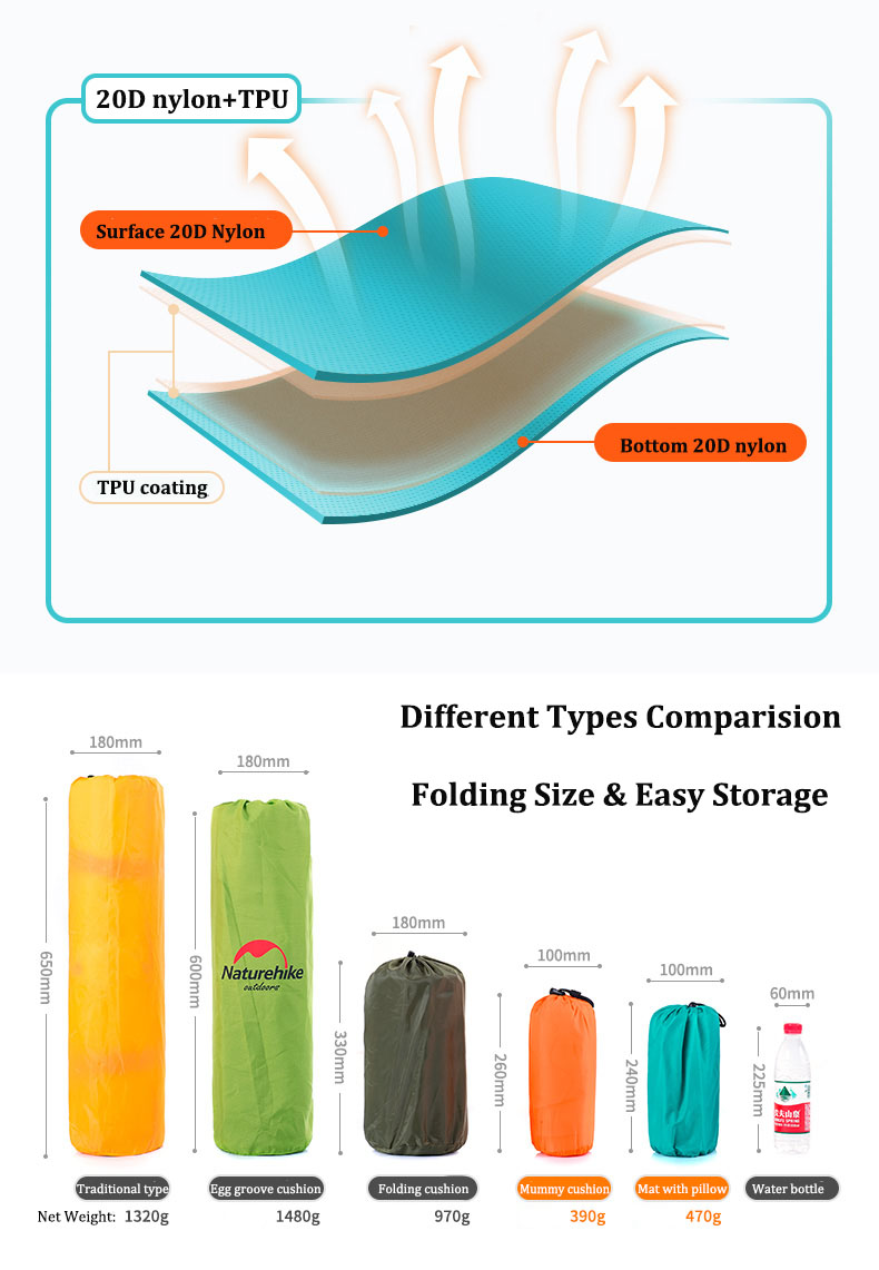 Naturehike NH17T023-T Camping Mat Sleeping Pad Air Egg Net Moisture Proof Mattress For Mummy Sleeping Bag
