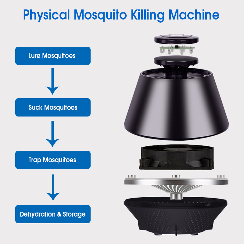 5V 5.5W USB Mosquito Killing Lamp Physical Mosquito Control Electric Mosquito Insect Killer Safey