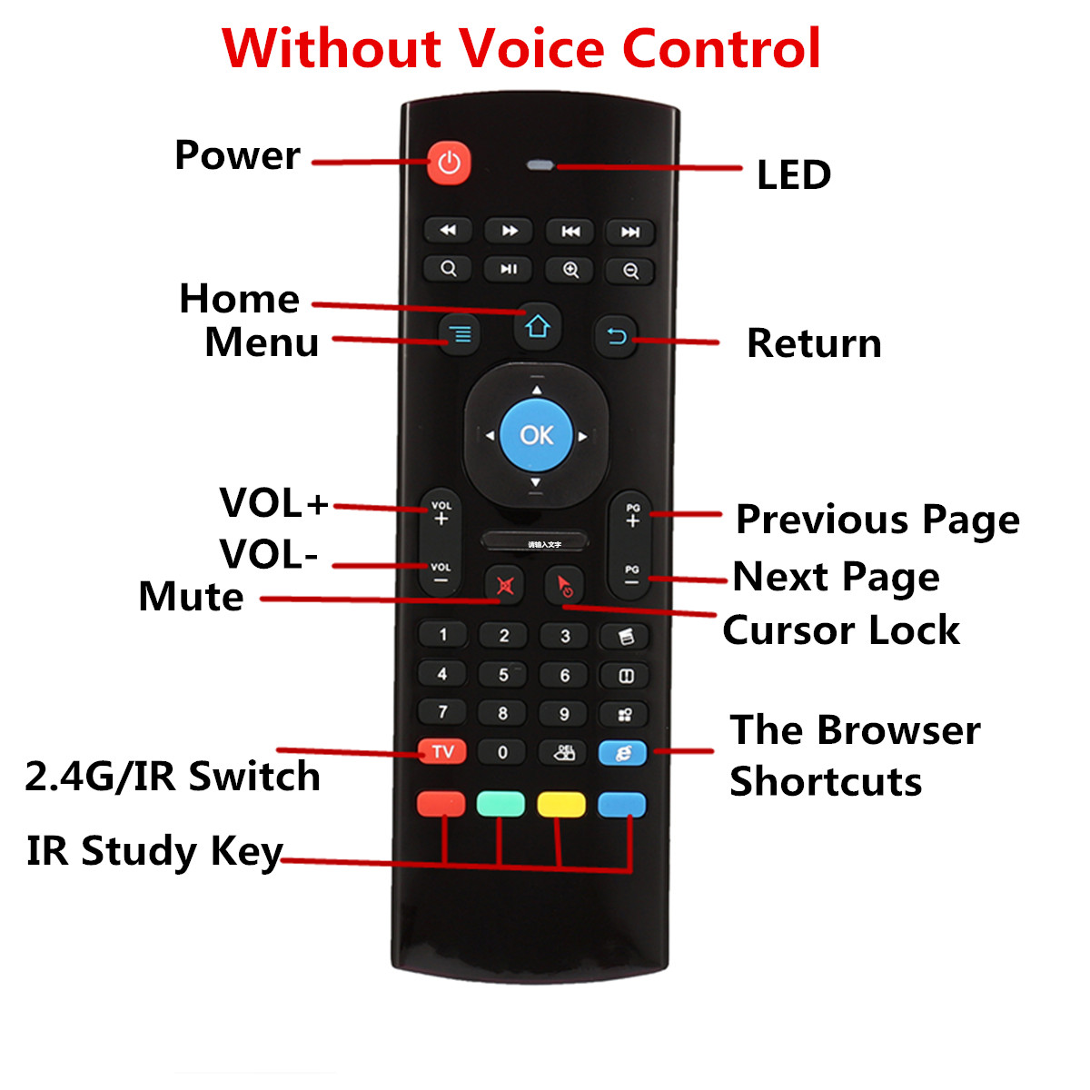 MX3 2.4Ghz Wireless Keyboard Air Mouse Remote Voice Control For Android TV BOX /SmartTV