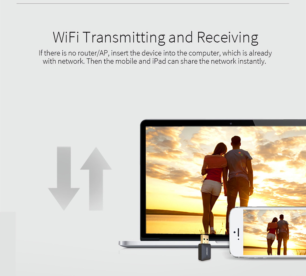 COMFAST CF-WU925A 600Mbps 2.4GHz 5.8GHz USB Wireless Networking Adapter Wireless Card