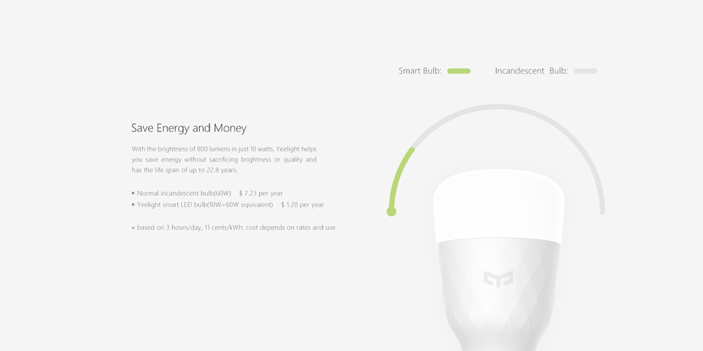 3PCS Yeelight YLDP05YL E27 10W Warm White to Daywhite WiFi Smart LED Bulb AC100-240V(Xiaomi Ecosystem Product)