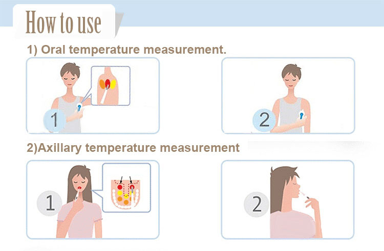Loskii YD-203 Digital LED Soft Head Thermometer Fever Alert Rectal Oral Axillary Body Thermometer for Infant Baby Adult