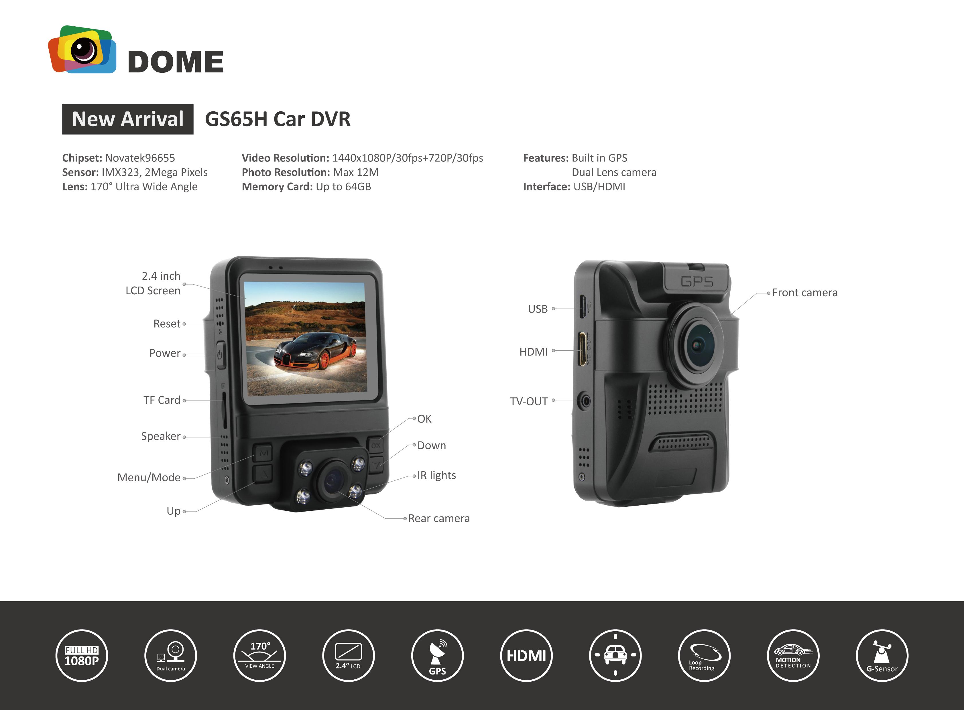 Azdome GS65H Mini Dual Lens Car DVR Camera 1080P Novatek 96655 GPS Night Vision
