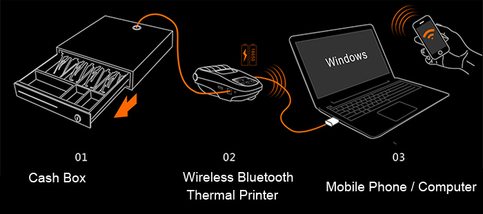 NT-1800 Mini bluetooth 4.0 Thermal Printer 58mm QR Code Mobie APP 5200mAh Power Bank Support Android iOS