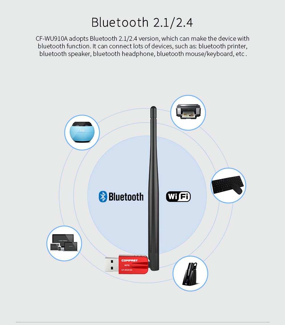 COMFAST CF-WU910A 600Mbps 2.4G&5.8G USB Wireless Networking Adapter bluetooth 4.0 Adapter