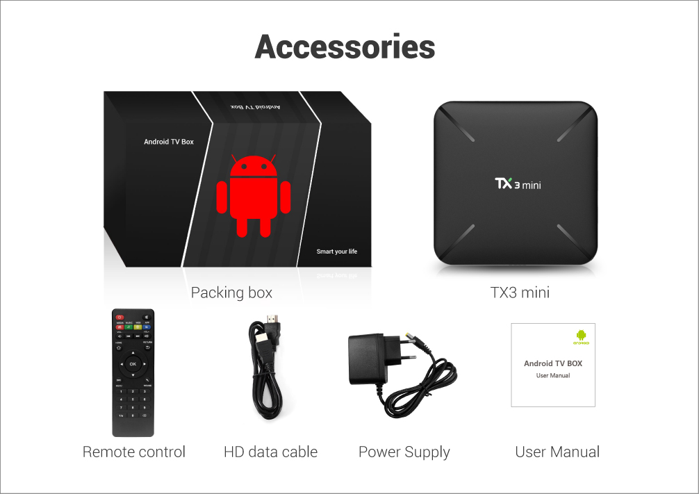 Tanix TX3 MINI L Amlogic S905W 1GB RAM 16GB ROM 4K Android TV Box