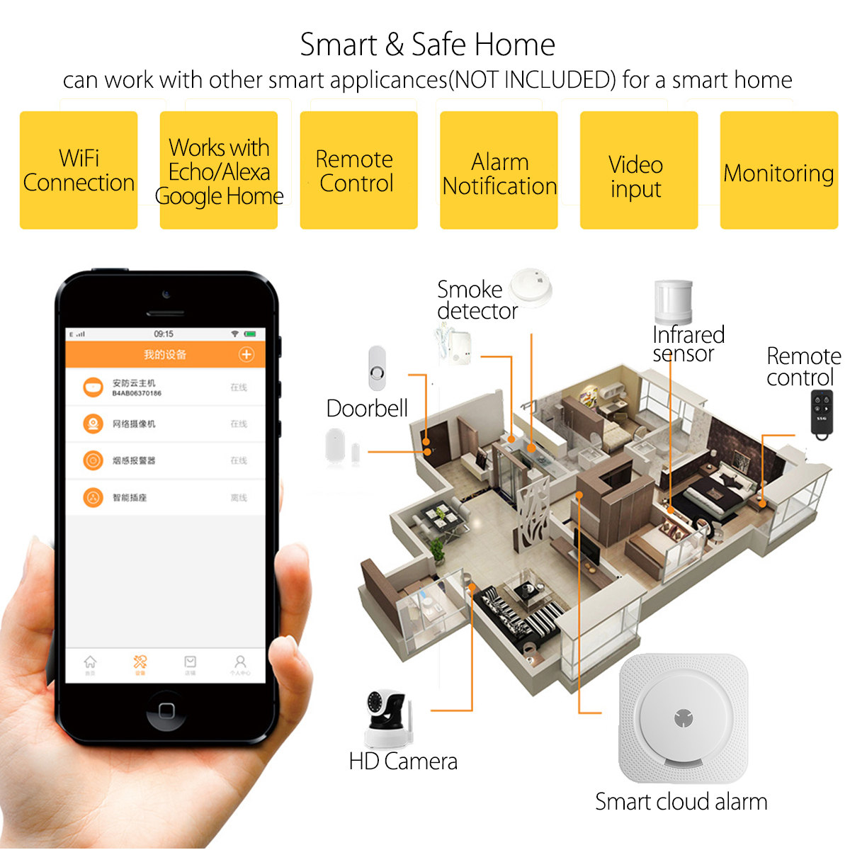 Smart WIFI Home Security Alarm APP System RC Works with Alexa/Echo/Google Home