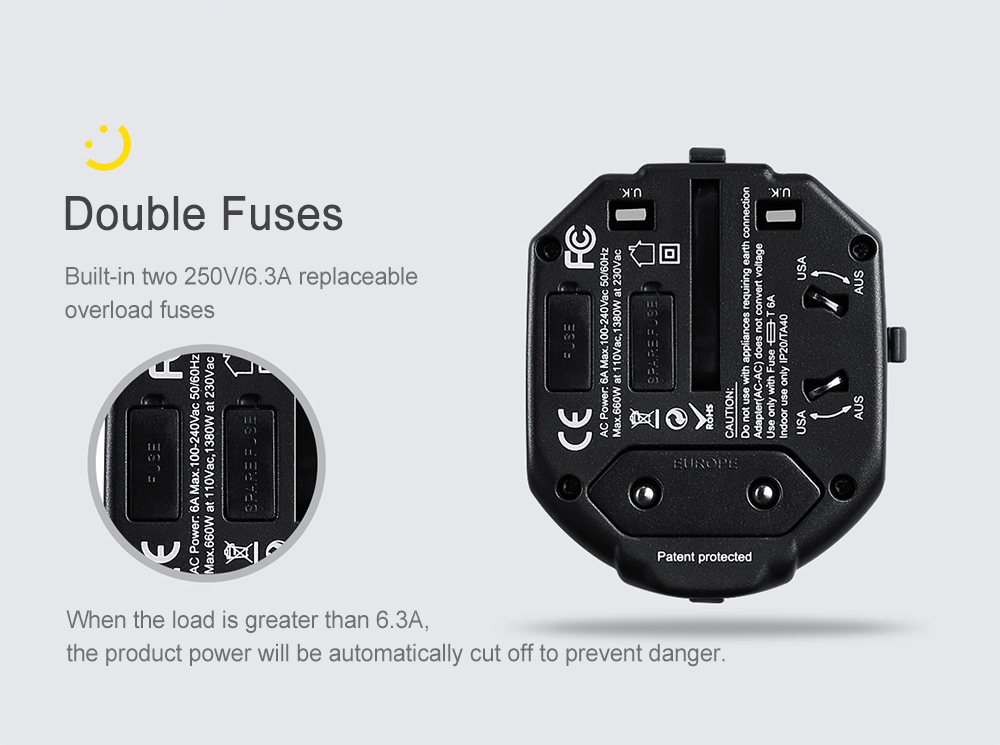 TOTU 2.4A All-In-One International Travel Plug Adapter 2 USB Ports-Universal AC Outlet Universal Adapter for US/EU/AU/UK