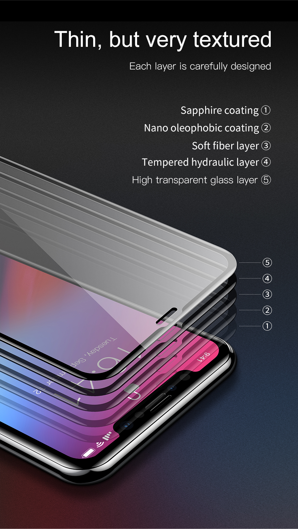 Baseus 0.2mm Full Screen Arc Surface Clear/Anti Blue Light Tempered Glass Screen Protector For iPhone XS Max