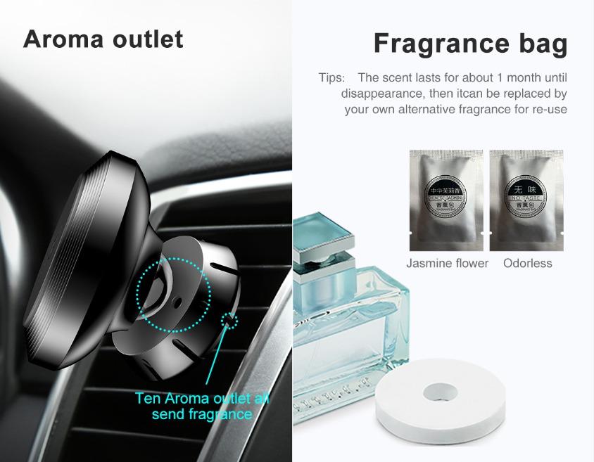 Baseus Fragrant Metal Magnet 360 Degree Rotation Mount Car Air Vent Holder for iPhone Samsung Xiaomi