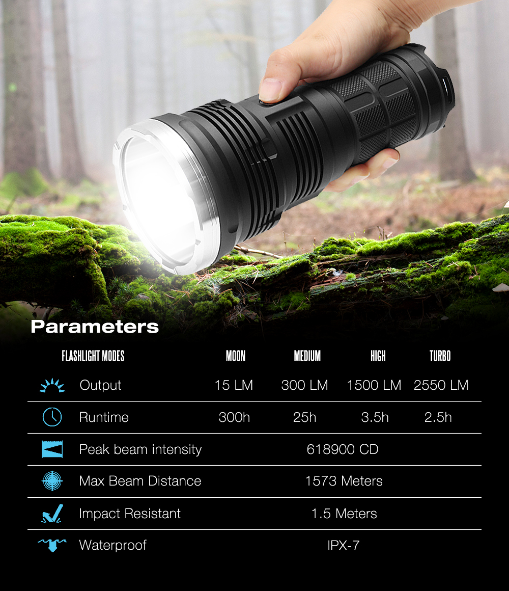 Astrolux MF02 XHP35 HI 3000LM CW Long-range Searching LED Flashlight 1587M
