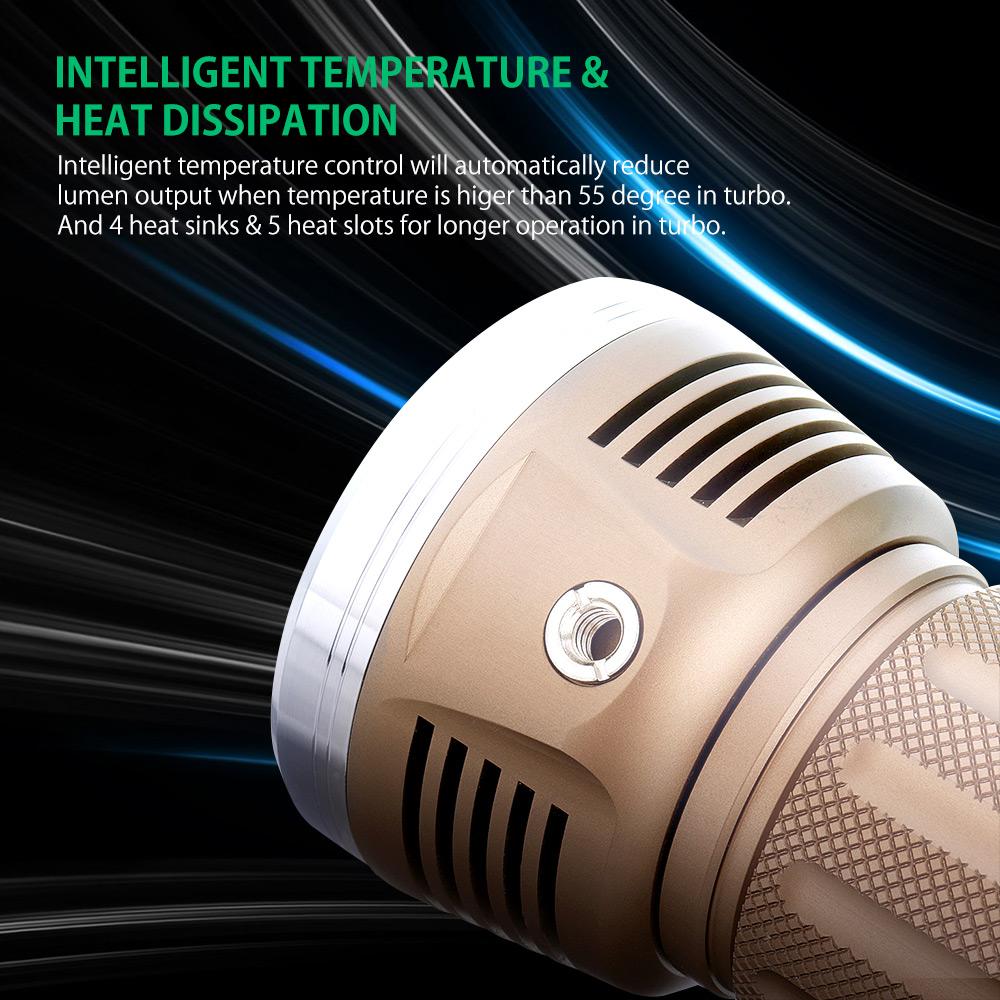 Astrolux MF01S 18x SST20 15000LM 616M Anduril UI 18650 Flashlight High CRI Super Bright Searching Flashlight